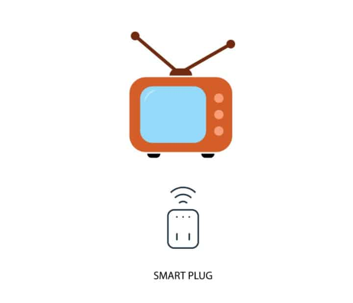 Can A Smart Plug Turn On A TV